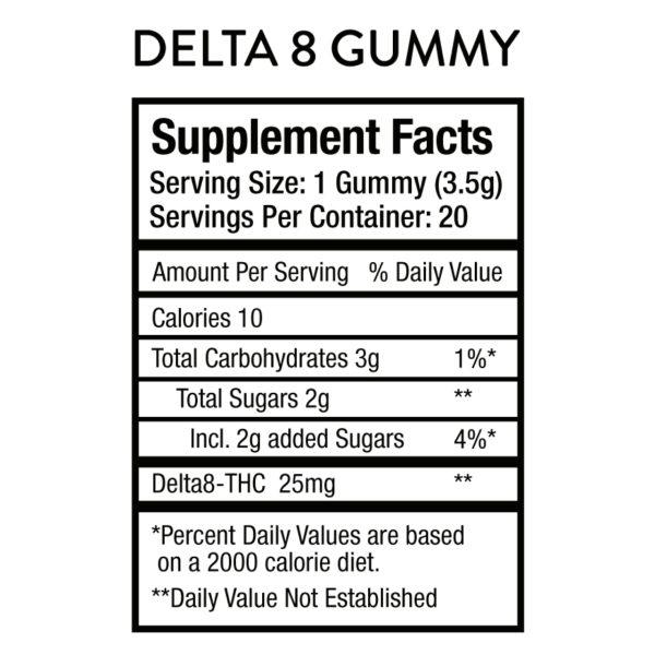 Delta 8 Gummy Supplement Facts
